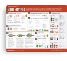 Cook Smarts' Guide to Stir-Frying Canvas Print
