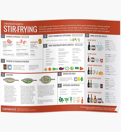 Cook Smarts' Guide to Stir-Frying Poster