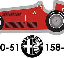 1950-51 Alfa Romeo 158-159 F1 world championship winning car by Girafro