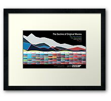 The Decline of Original Movies — Infographic Framed Print