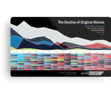 The Decline of Original Movies — Infographic Metal Print
