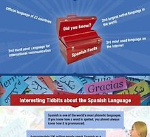 Tips and Facts to Help Kid Learn Spanish by Infographics