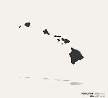 Hawaii Map by FinlayMcNevin