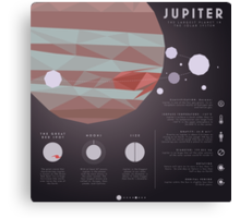 Jupiter Canvas Print