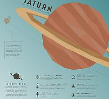 Saturn by scarriebarrie