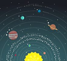 Solar System Calendar by scarriebarrie