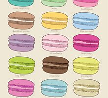 Which macaron are you? by Damaris Aguilera