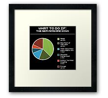 What to do if the servers are down Framed Print