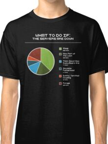 What to do if the servers are down Classic T-Shirt