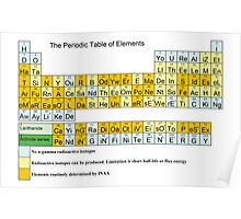 The Periodic Table of Elegance Poster