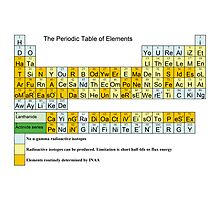 The Periodic Table of Elegance Photographic Print