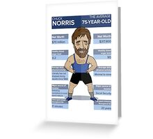 Chuck Norris Cartoon Greeting Card