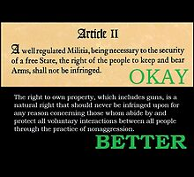 Equal in property or not at all! by JLDVoluntaryist