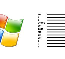 Microsoft 10 count by ThePhysicist R