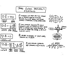 Maxwell's Equations [light] Photographic Print