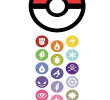 Pokemon Types  by lilmonstro1997