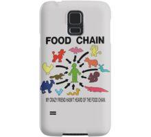 FOOD CHAIN Samsung Galaxy Case/Skin