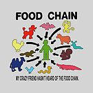 FOOD CHAIN by greatbritton99