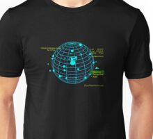 Ghost in the Shell 20th Anniversary homage Unisex T-Shirt