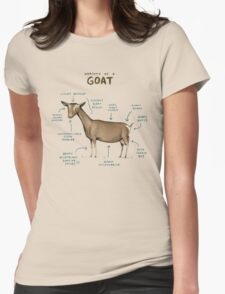 Anatomy of a Goat Womens Fitted T-Shirt