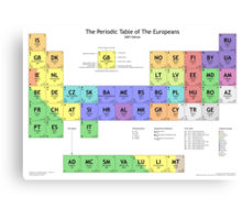Periodic Table of Europeans Canvas Print