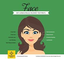 Anti-wrinkle Treatments at Total Face Group by skinclinic11
