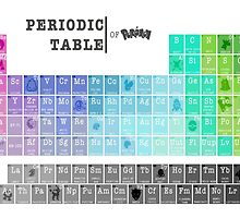 The Periodic Table Of Pokemon! by James Quinn
