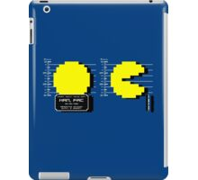 Pac Man Busted! -pixel version-  iPad Case/Skin