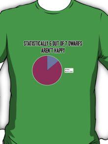 Dwarf statistics T-Shirt