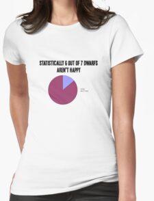 Dwarf statistics Womens Fitted T-Shirt