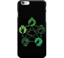 Rock Paper Scissors Lizard Spock iPhone Case/Skin