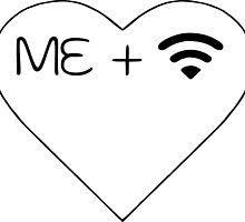 me + wifi by benova
