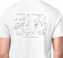 A Permaculture Cup Of Tea Please Unisex T-Shirt