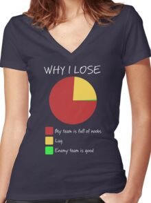 Why I Lose - Gaming Humor T Shirt Women's Fitted V-Neck T-Shirt