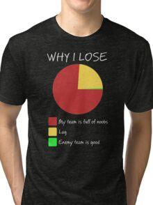 Why I Lose - Gaming Humor T Shirt Tri-blend T-Shirt