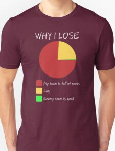 Why I Lose - Gaming Humor T Shirt Unisex T-Shirt