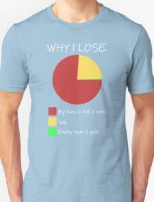 Why I Lose - Gaming Humor T Shirt T-Shirt