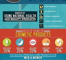How the beauty products market growing in all over the world by akshaypaul