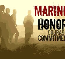 Marine Corps Values by milpriority