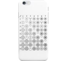 Instructions for Sacral mathematics  iPhone Case/Skin
