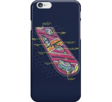 Hoverboard Anatomy iPhone Case/Skin