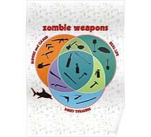Zombie weapons Poster