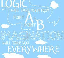 Imagination by Explicit Designs