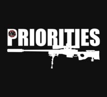 Priorities by milpriority