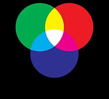 RGB colour by monsterplanet