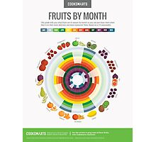 Cook Smarts' Fruits by the Month Guide Photographic Print