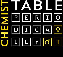 CHEMISTS DO IT ON THE TABLE by fandesigns