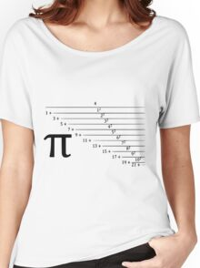 Pi, continuous fraction version Women's Relaxed Fit T-Shirt