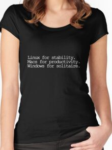 Linux for stability. Macs for productivity. Windows for solitaire Women's Fitted Scoop T-Shirt