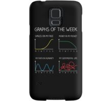 Graphs of the week Samsung Galaxy Case/Skin